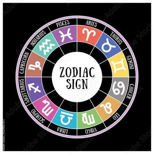 Zodiac signs: aquarius, libra, leo, taurus, cancer, pisces