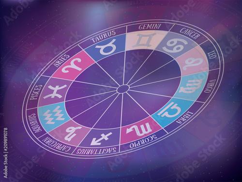 Horoscope Calendar.Zodiac Signs Background Astrological Calendar Circle Zodiacal