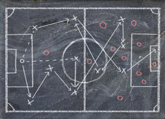 Soccer strategy tactics drawing, scribble on black board