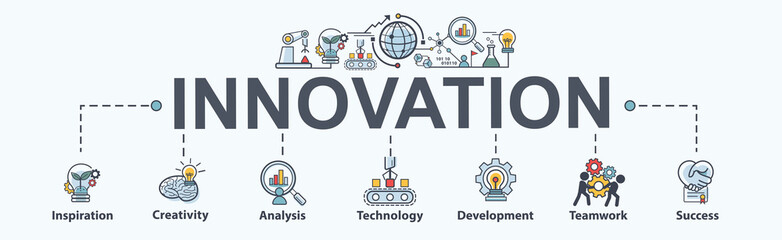 Innovation banner web icon for business, inspiration, research, analysis, Development and science technology. Minimal vector infographic.