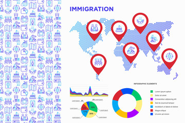 Immigration concept infographics. Thin line icons on world map: immigrants, illegals, refugee camp, demonstration, humanitarian aid, social benefit, war. Modern vector illustration, web page template.