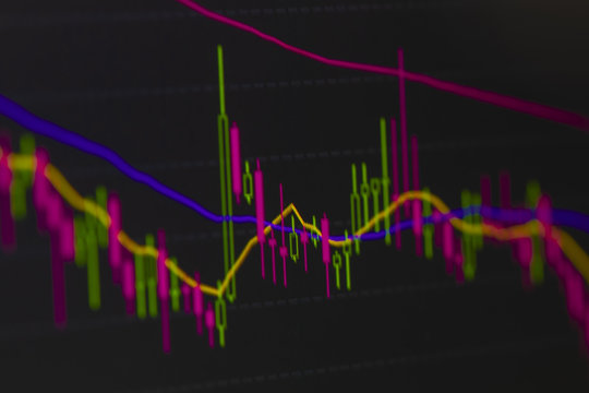 Stock Market Graphs Showing a Pattern Down Trend