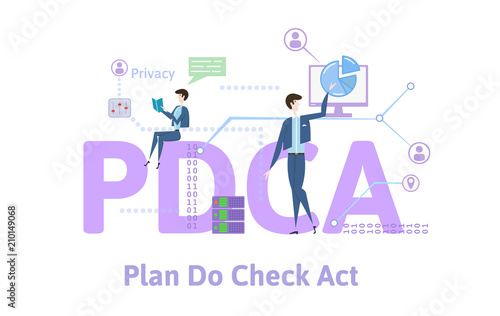 500 Pdca Plan Do Check Act Concept With Keywords Letters And