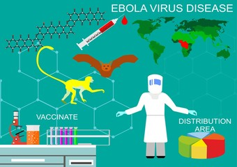 Ebola virus deseases spread map in the world, infographic concept vector illustration