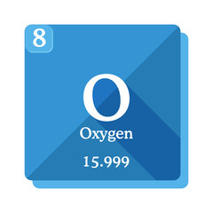 Oxygen chemical element. Periodic table of the elements.