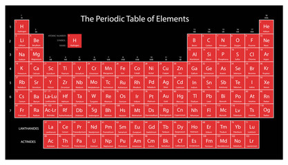 Periodic table of elements. Red and black colors