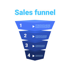 sales funnel with steps stages business infographic. purchase diagram concept over white background copy space flat design vector illustration