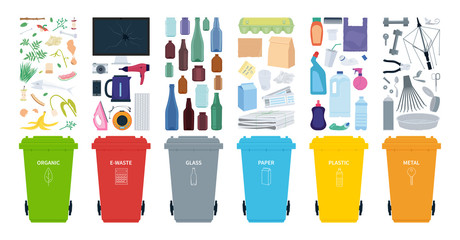 Rubbish bins for recycling different types of waste. Sort plastic, organic, e-waste, metal, glass, paper. Vector illustration. Wall mural