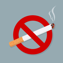 No Smoking Sign isolated on grey background