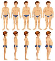 A Set of Man Body Transformation