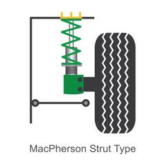 Car high performance suspensions system. Illustration.