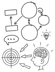 Doodle Diagrame of Human Idea