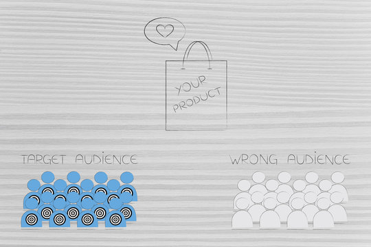 Your Product with target audience and wrong audience below