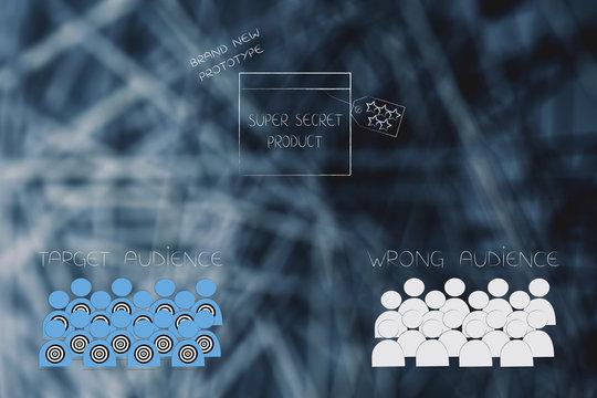 super secret prototype with target audience vs wrong one below