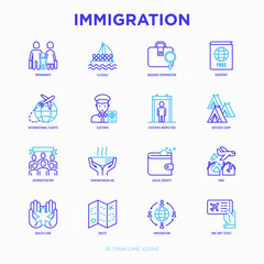 Immigration thin line icons set: immigrants, illegals, baggage examination, passport, international flights, customs, inspection, refugee camp, one way ticket, route. Modern vector illustration.
