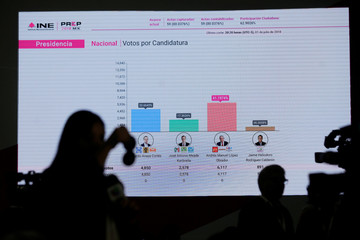 Reporters are silhouetted by a screen displaying the partial results of the presidential election at the National Electoral Institute (INE) in Mexico City