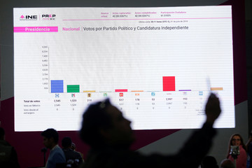 A reporter is silhouetted by a screen displaying the partial results of the presidential election at the National Electoral Institute (INE) in Mexico City