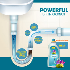 Advertisement banner of block and dirt remover Drain Cleaner