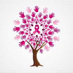 Breast cancer awareness tree of pink ribbons