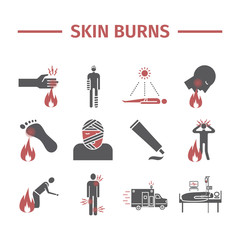 Skinl Burns kine icons. Treatment. Vector illustrations