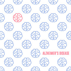Alzheimer's disease poster. Medical pattern of healthy brains and one affected by the illness. Top view anatomy sign. Chronic neurodegenerative disorder symbol. Internal organ vector illustration.