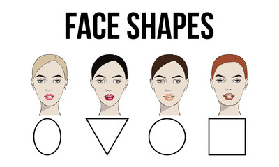 Set of vector face shapes. Oval, triangle, round, square, rectangle. Different types of face people. Various types of women faces. Set Portrait of beautiful women