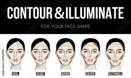 Contouring & illuminate makeup for different types of woman's face. Vector set of different forms of female face. How to put on perfect make up.