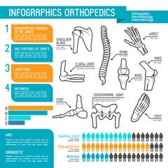 Orthopedics medicine statistic infographic design