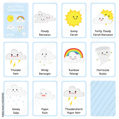 image about Create Printable Flashcards titled Lovable weather conditions flashcards vector style. printable weather conditions
