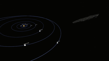 Oumuamua Comet moving through Milky way Galaxy with orbits and named planets Wide