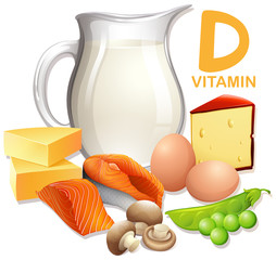 A Set of Food with Vitamin D