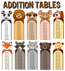 Animal and Math Times Table