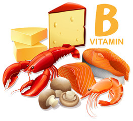 A Set of Vitamin B Food
