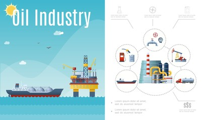 Flat Oil Industry Composition