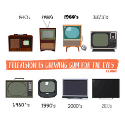 television history. tv retro vintage modern. 1980 1990 1970 1960 1950 1940. vector illustration. first tv. set elements.