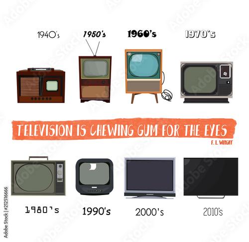 television history  tv retro vintage modern  1980 1990 1970