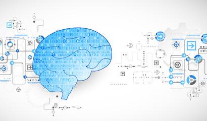 Abstract digital brain,technology concept. Vector Wall mural