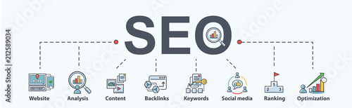 Wall mural SEO search engine optimization banner web icon for business and marketing, traffic, ranking, optimization, link and keyword. Minimal vector infographic.