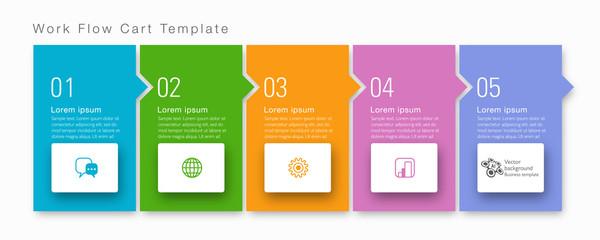 Timeline, Flowchart Design #Vector Graphics  Wall mural