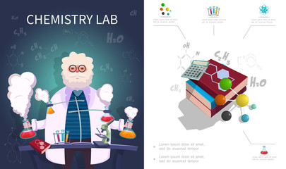 Flat Chemistry Laboratory Composition