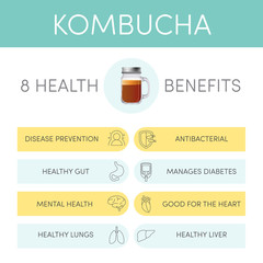 Health benefits of kombucha