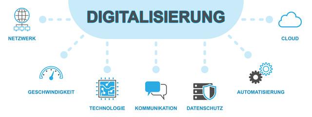 Digitalisierung - Banner (Icons)