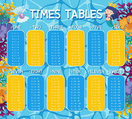 A Math Times Tables Underwater Theme