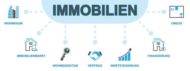 Immobilien - Banner (Icons)