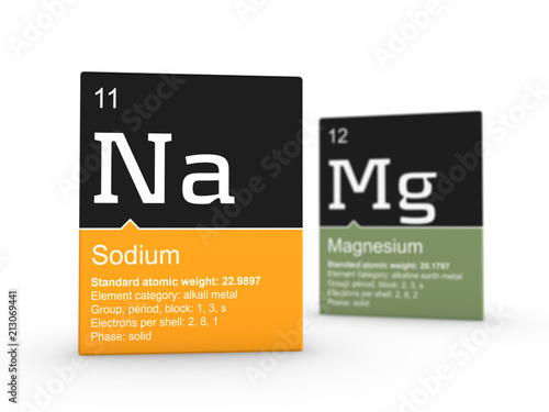 Sodium and magnesium element symbols from the periodic table 3d sodium and magnesium element symbols from the periodic table 3d rendered with depth of field urtaz Image collections