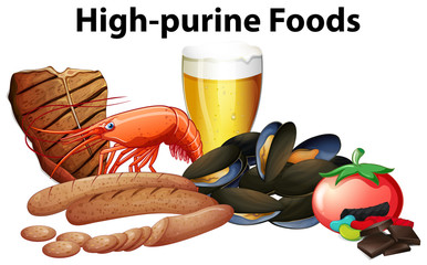 A Group of High Purine Food