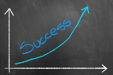 Success growing up arrow chart on blackboard or chalkboard