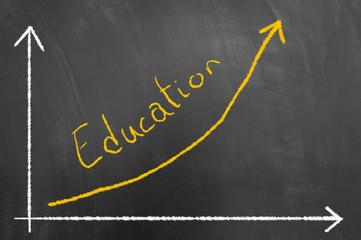 Education arrow up chalk chart on blackboard or chalkboard