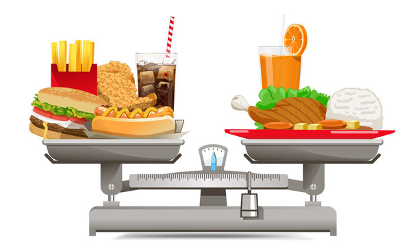 Different food values.Choose foods that are beneficial to the body. the right foods at each meal.