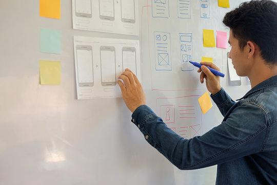 Designer drawing Web template layout development responsive branding Concept